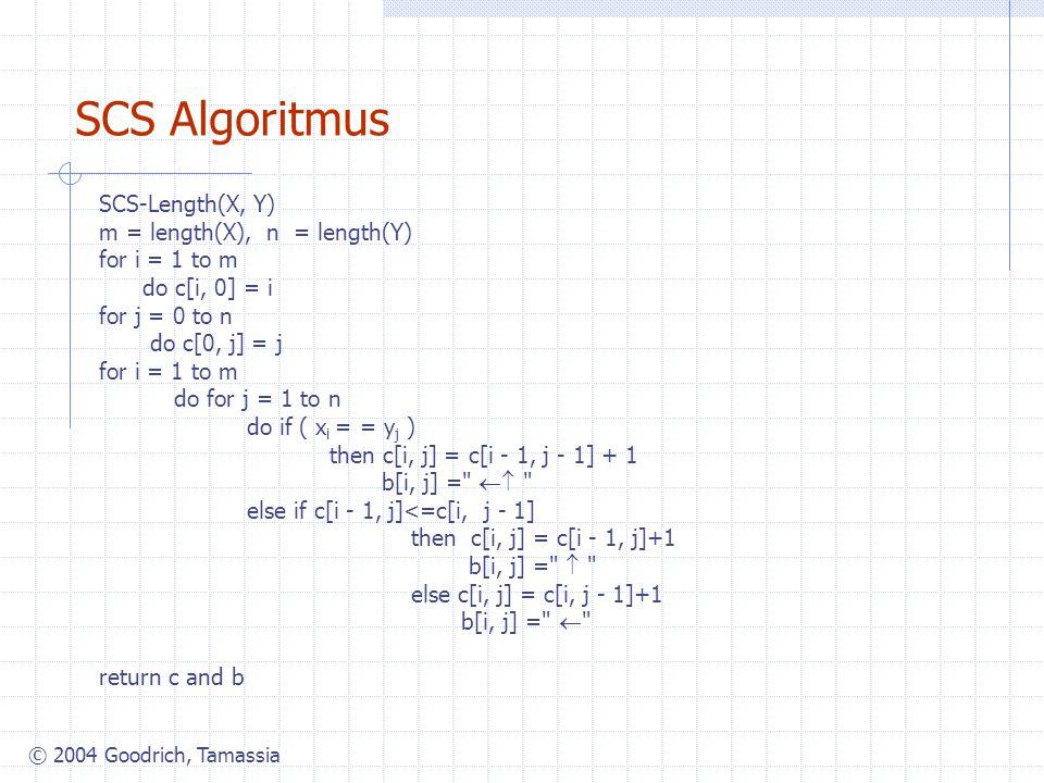 SCS Algoritmus SCS-Length(X, Y) m = length(X), n = length(Y)