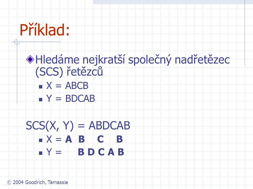 Příklad: Hledáme nejkratší společný nadřetězec (SCS) řetězců