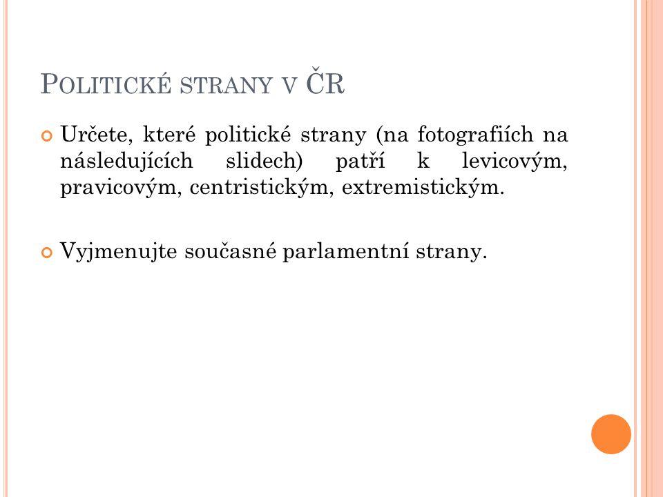 Politické strany v ČR