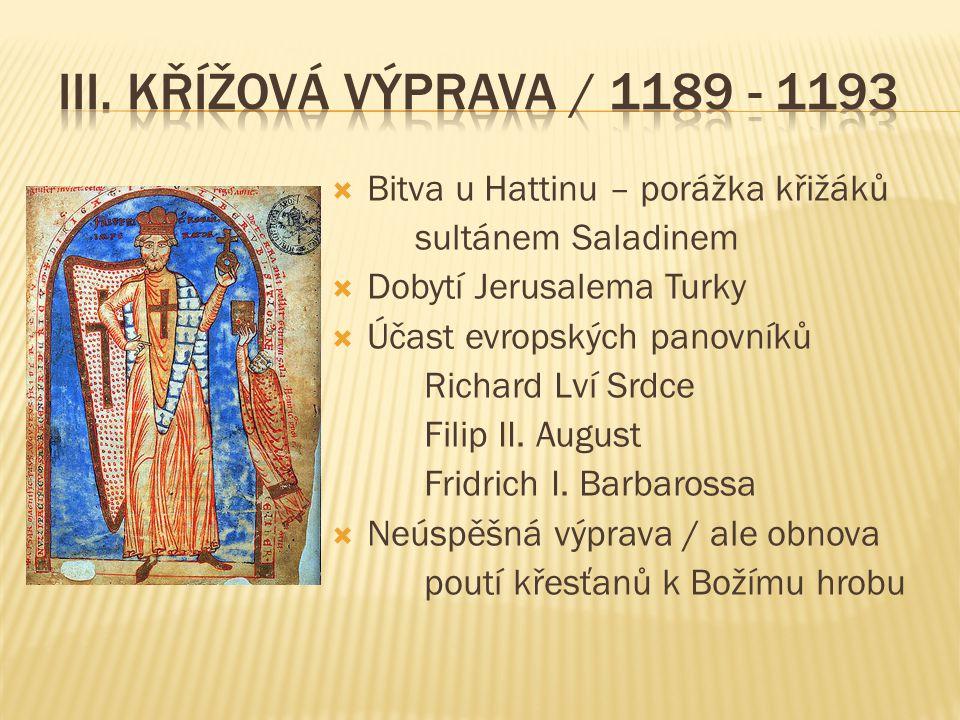 III. Křížová výprava / 1189 - 1193 Bitva u Hattinu – porážka křižáků