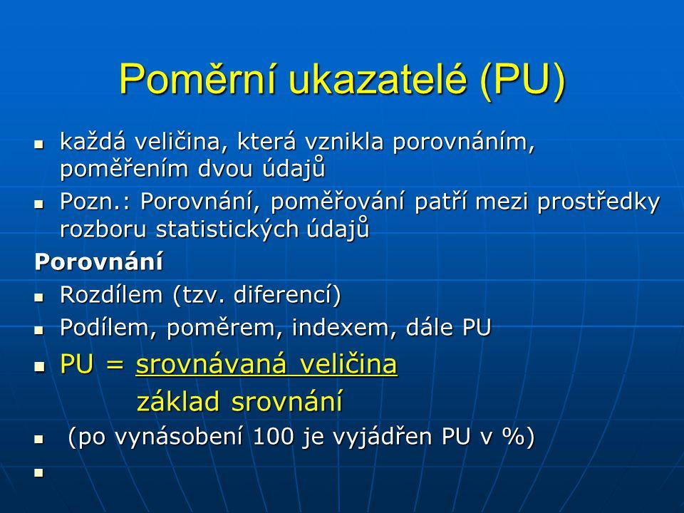 Poměrní ukazatelé (PU)