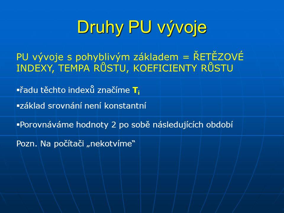 Druhy PU vývoje PU vývoje s pohyblivým základem = ŘETĚZOVÉ INDEXY, TEMPA RŮSTU, KOEFICIENTY RŮSTU. řadu těchto indexů značíme Ti.