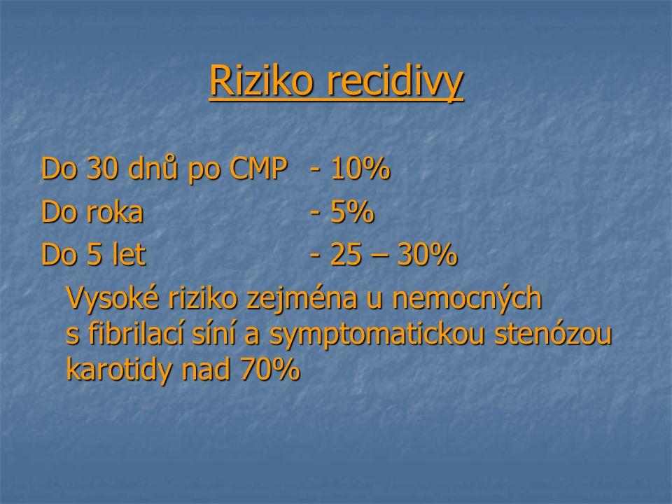 Riziko recidivy Do 30 dnů po CMP - 10% Do roka - 5%