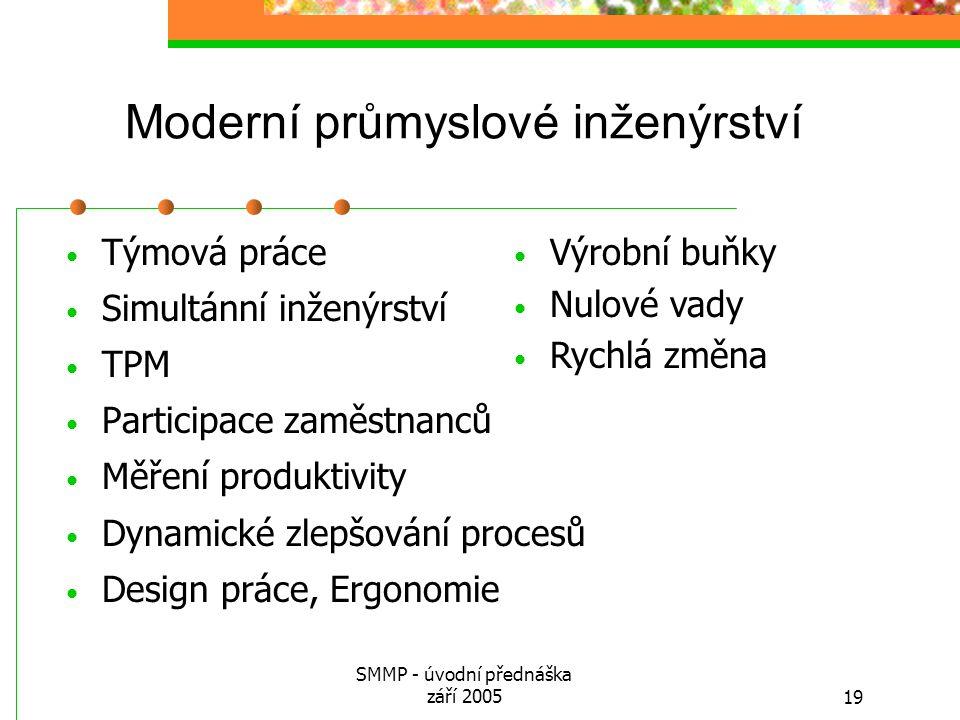Moderní průmyslové inženýrství
