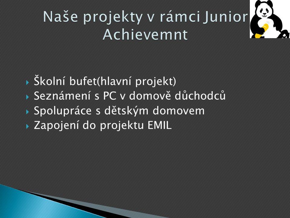 Naše projekty v rámci Junior Achievemnt