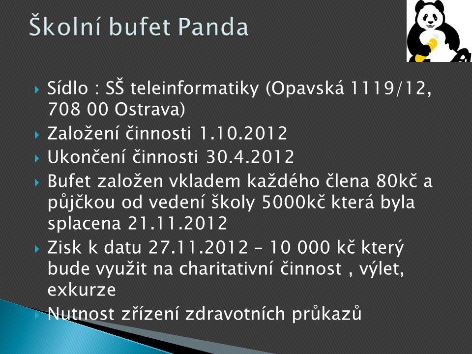 Školní bufet Panda Sídlo : SŠ teleinformatiky (Opavská 1119/12, 708 00 Ostrava) Založení činnosti 1.10.2012.