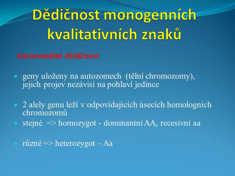 Dědičnost monogenních kvalitativních znaků