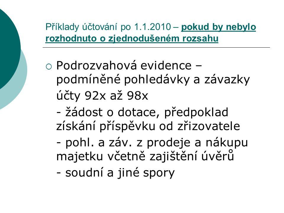 Podrozvahová evidence – podmíněné pohledávky a závazky účty 92x až 98x