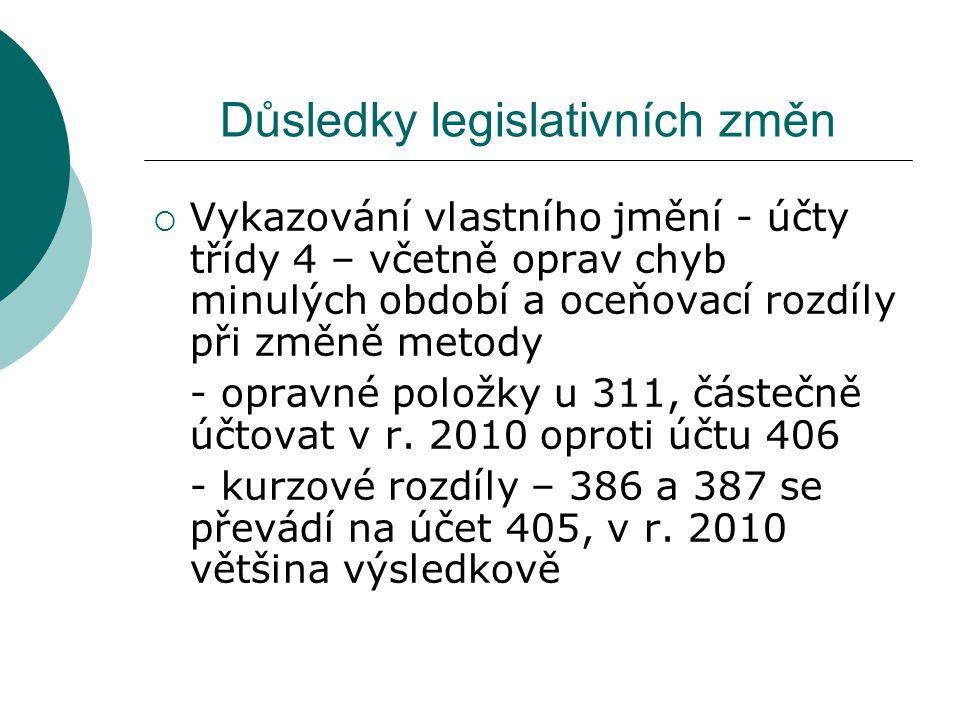 Důsledky legislativních změn