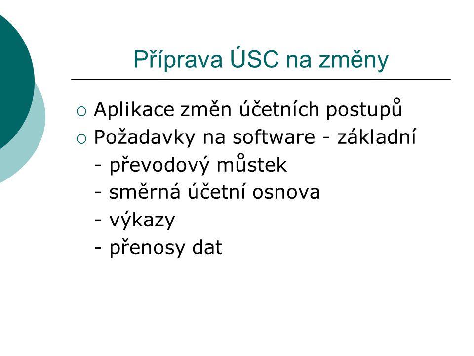 Příprava ÚSC na změny Aplikace změn účetních postupů