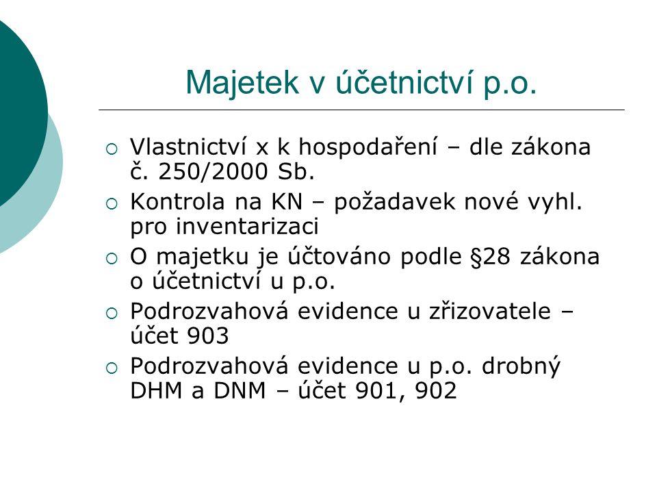 Majetek v účetnictví p.o.