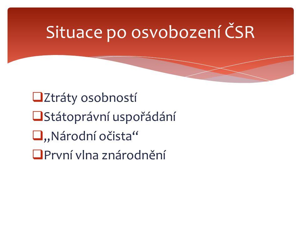 Situace po osvobození ČSR