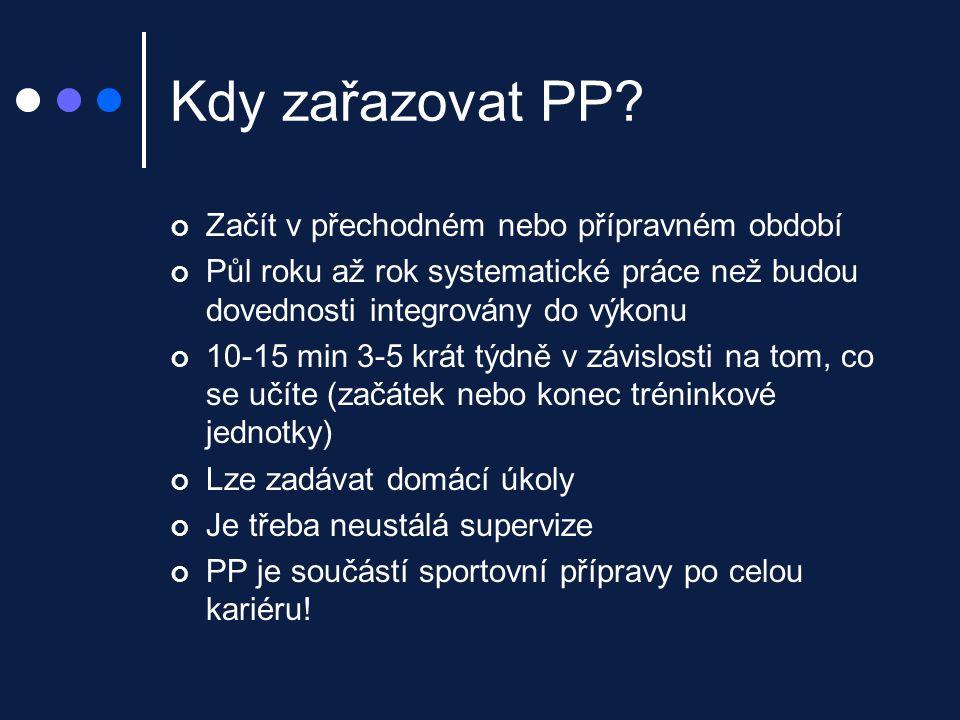 Kdy zařazovat PP Začít v přechodném nebo přípravném období