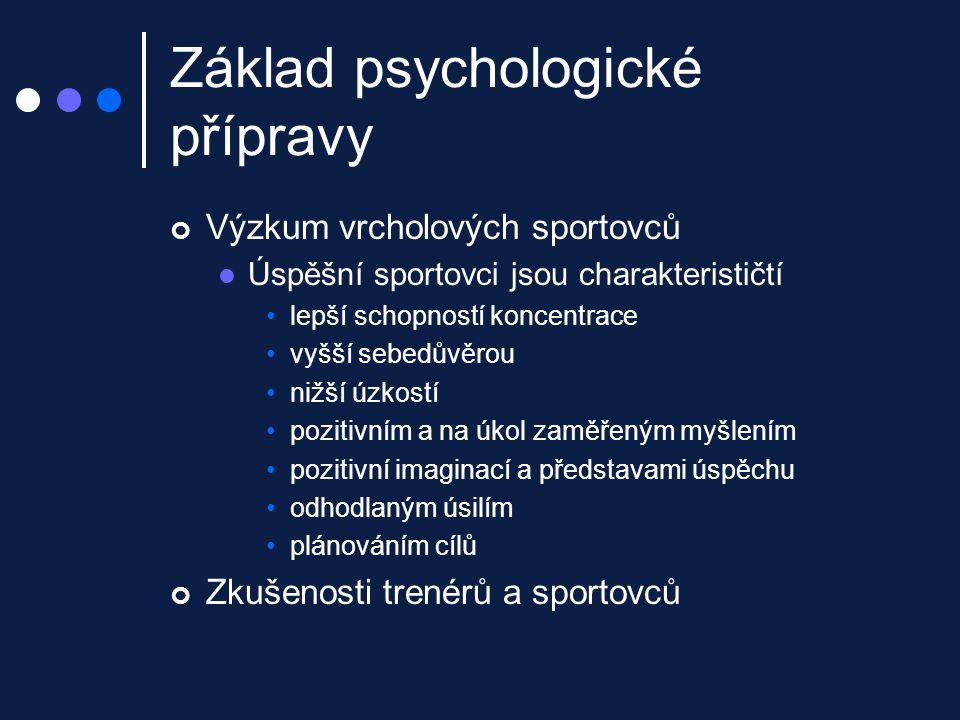 Základ psychologické přípravy