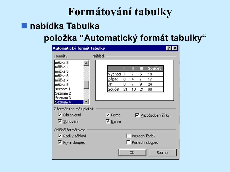 Formátování tabulky nabídka Tabulka