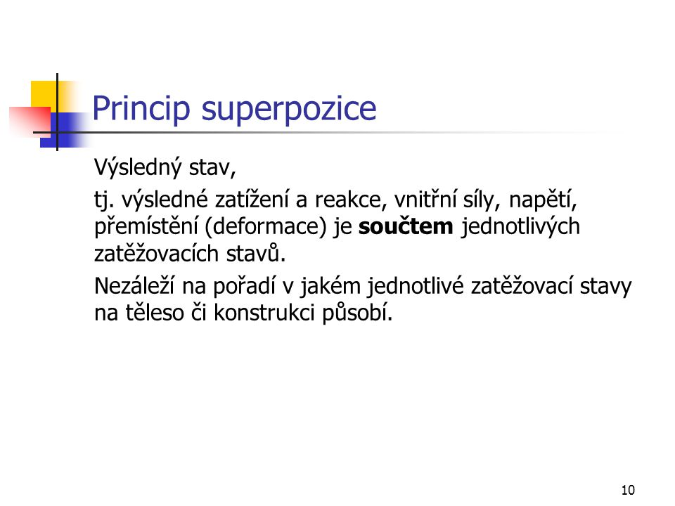 Princip superpozice Výsledný stav,