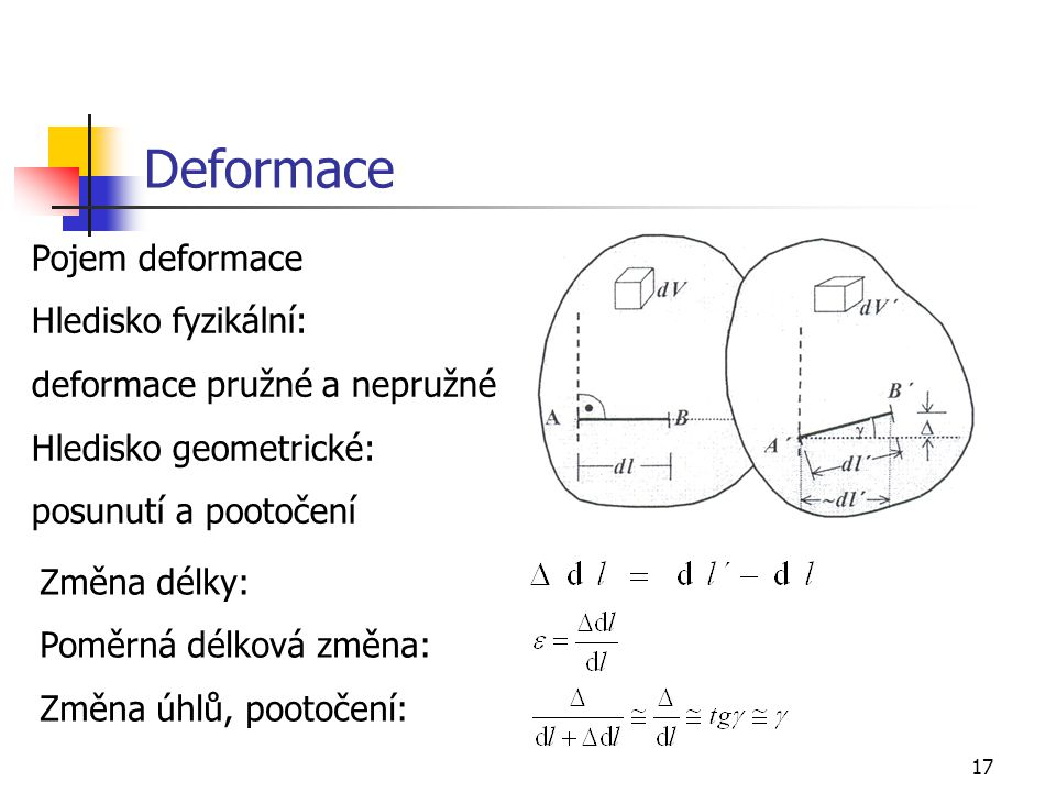 Deformace Pojem deformace Hledisko fyzikální: