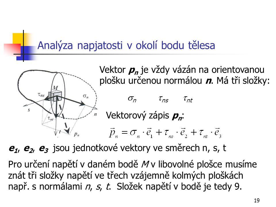 Analýza napjatosti v okolí bodu tělesa