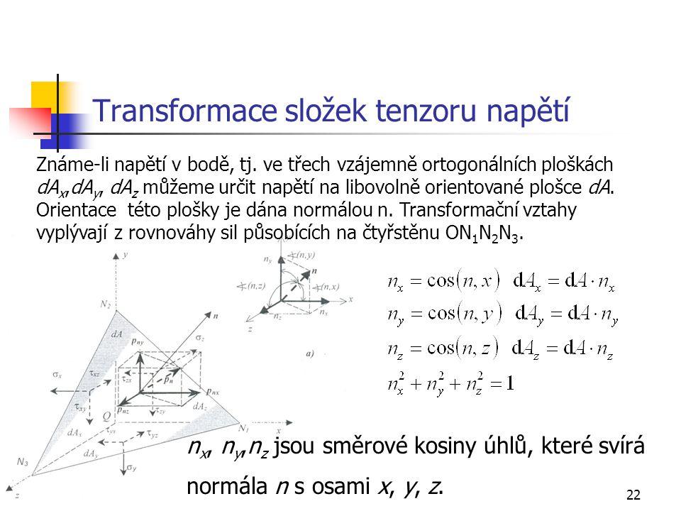 Transformace složek tenzoru napětí