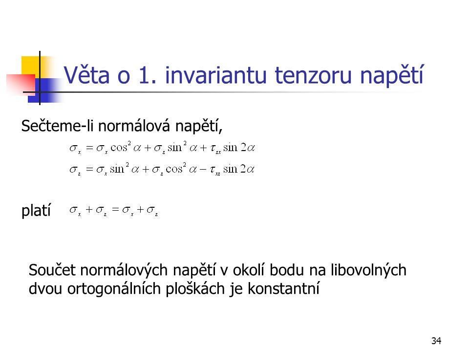 Věta o 1. invariantu tenzoru napětí