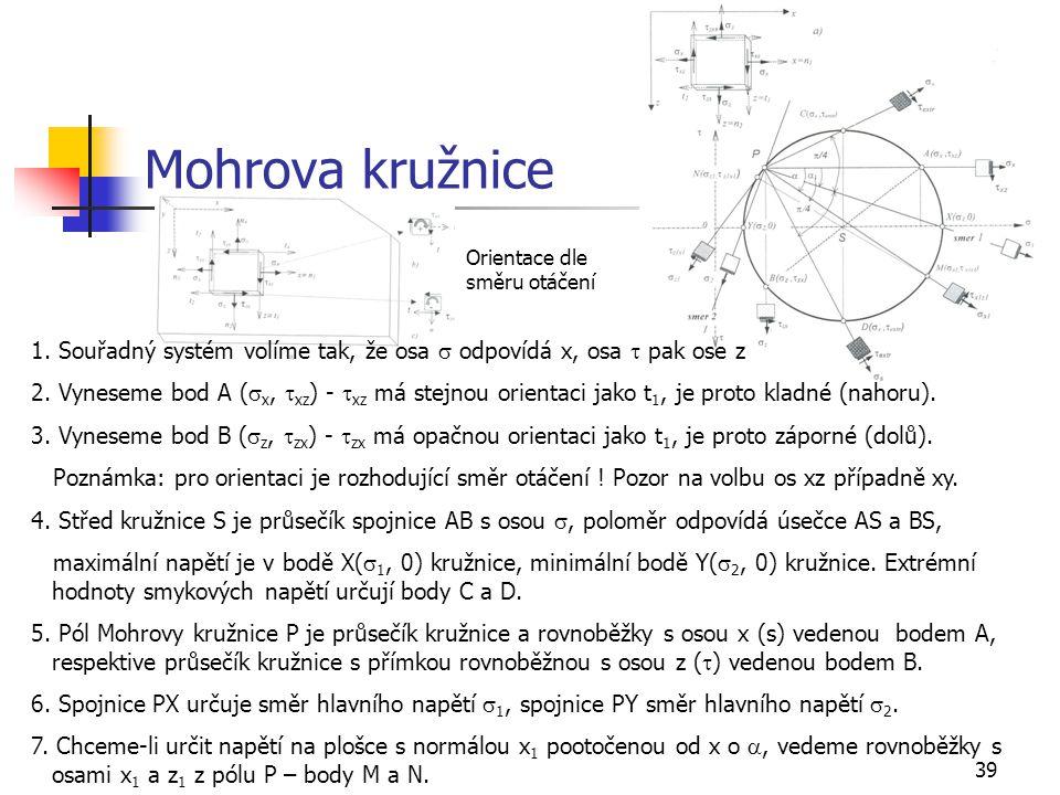 Mohrova kružnice Orientace dle směru otáčení. 1. Souřadný systém volíme tak, že osa s odpovídá x, osa t pak ose z.