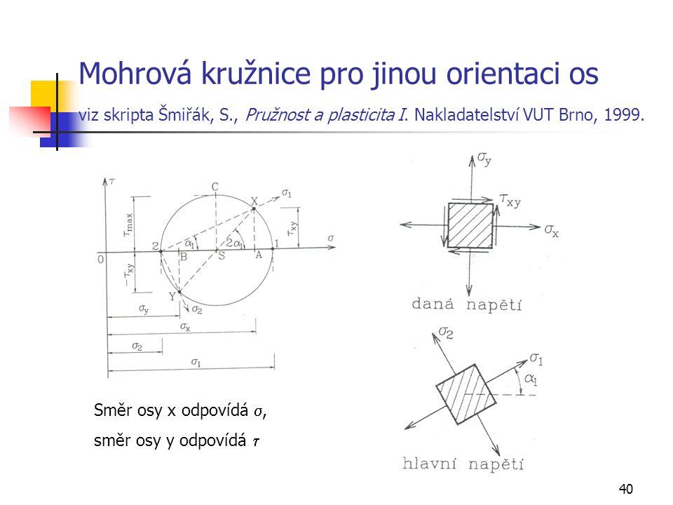 Mohrová kružnice pro jinou orientaci os viz skripta Šmiřák, S