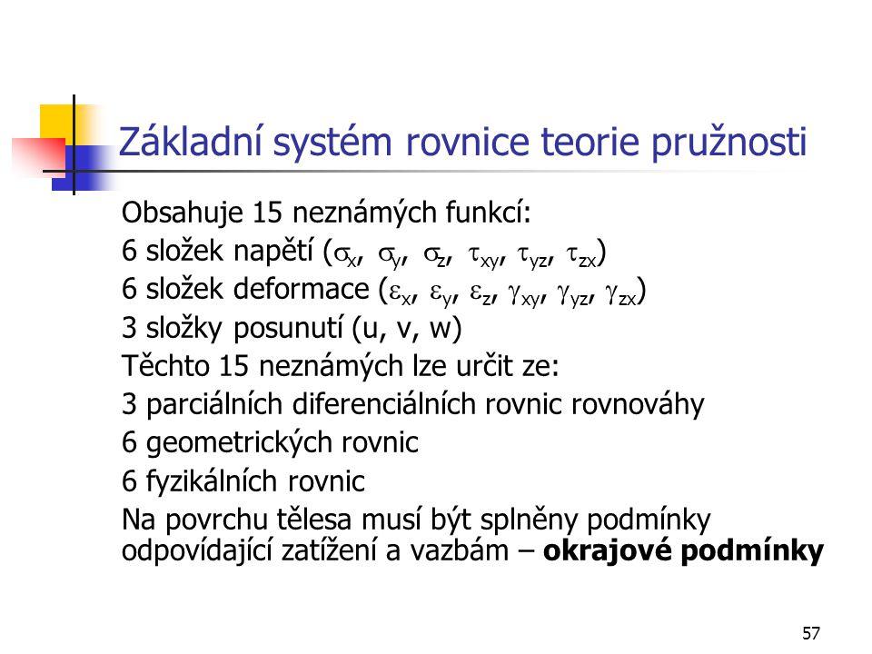 Základní systém rovnice teorie pružnosti