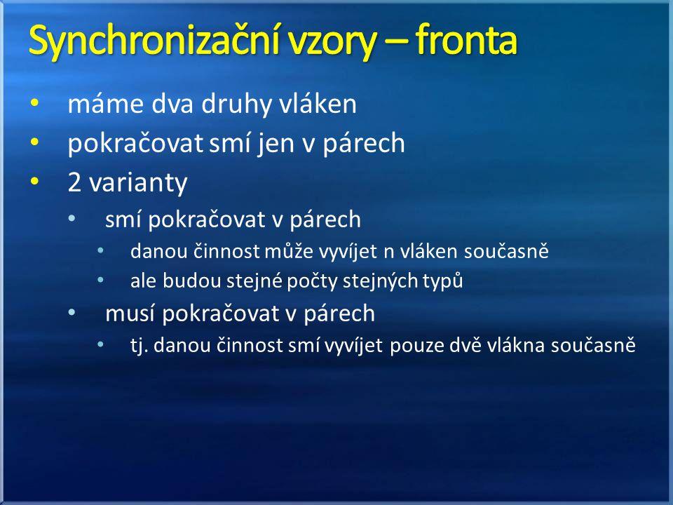 Synchronizační vzory – fronta