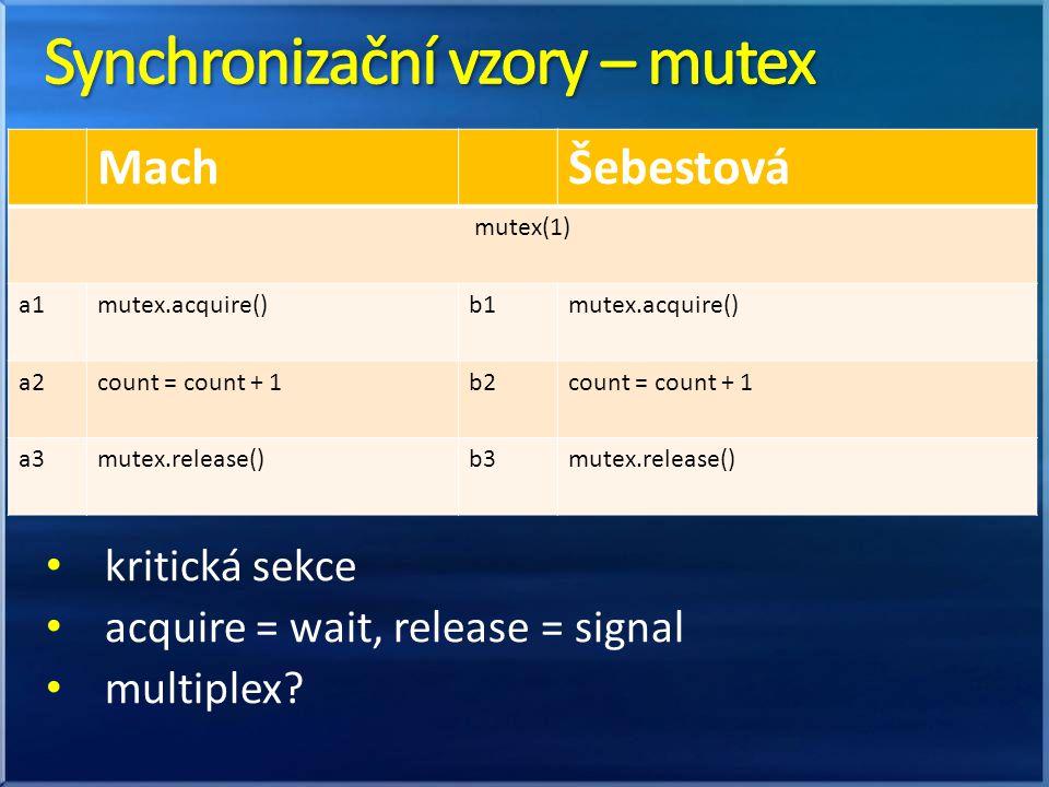 Synchronizační vzory – mutex