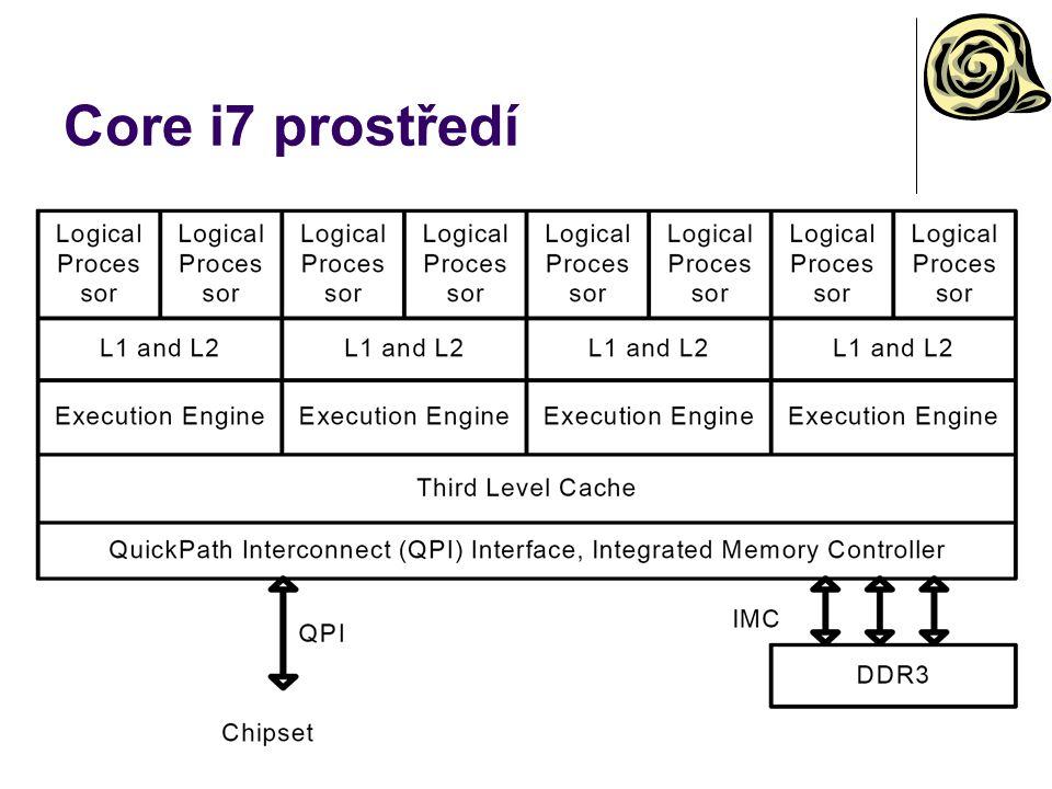 Core i7 prostředí