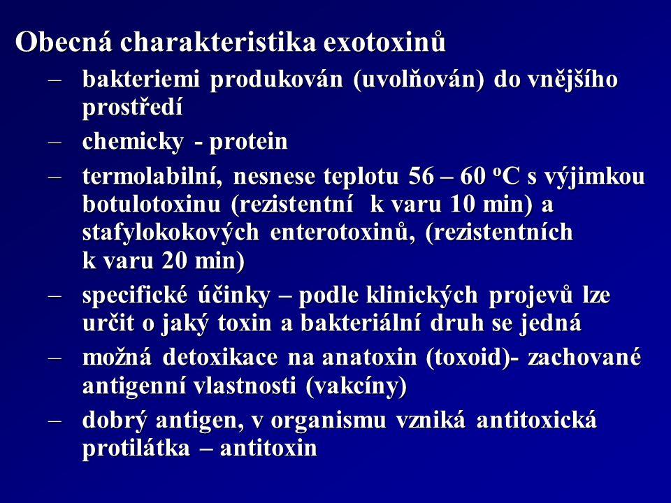 Obecná charakteristika exotoxinů