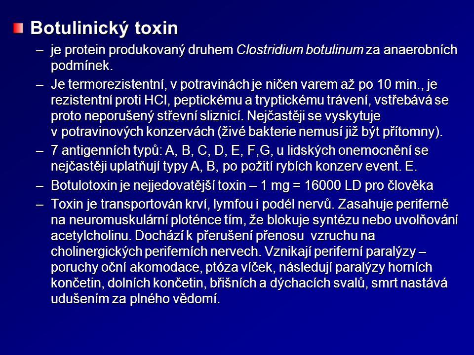 Botulinický toxin je protein produkovaný druhem Clostridium botulinum za anaerobních podmínek.