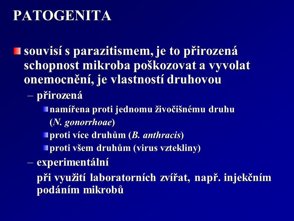 PATOGENITA souvisí s parazitismem, je to přirozená schopnost mikroba poškozovat a vyvolat onemocnění, je vlastností druhovou.