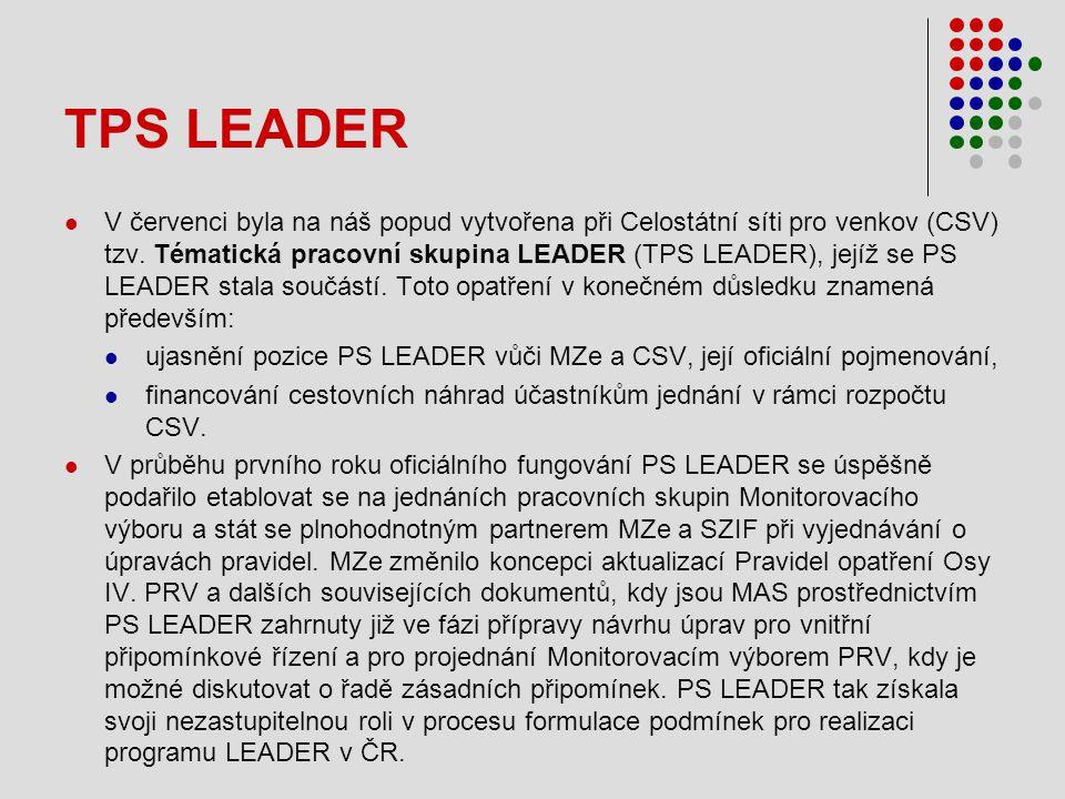 TPS LEADER