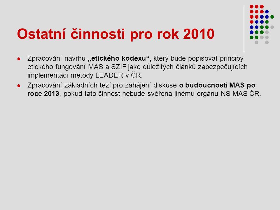 Ostatní činnosti pro rok 2010