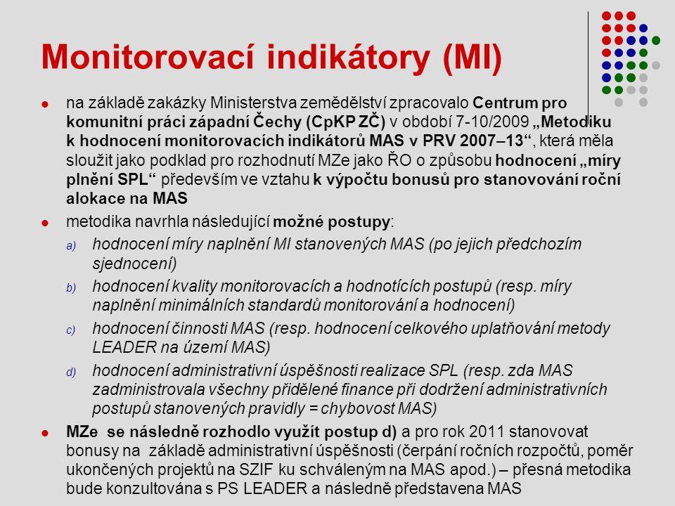 Monitorovací indikátory (MI)
