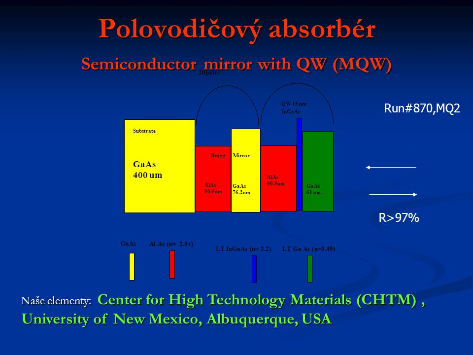 Polovodičový absorbér Semiconductor mirror with QW (MQW)