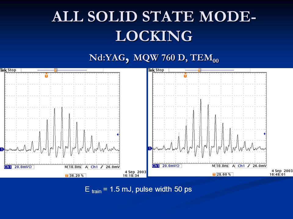 ALL SOLID STATE MODE-LOCKING Nd:YAG, MQW 760 D, TEM00