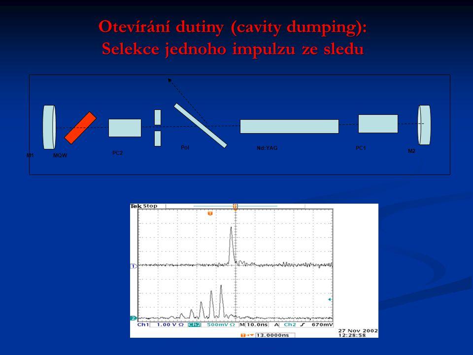 Otevírání dutiny (cavity dumping): Selekce jednoho impulzu ze sledu