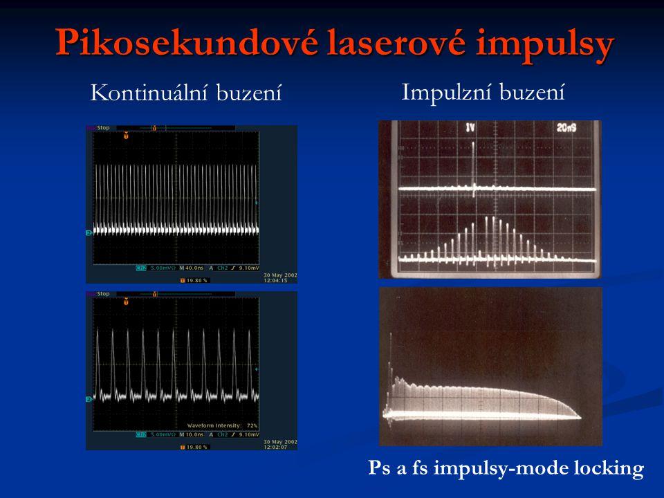 Pikosekundové laserové impulsy