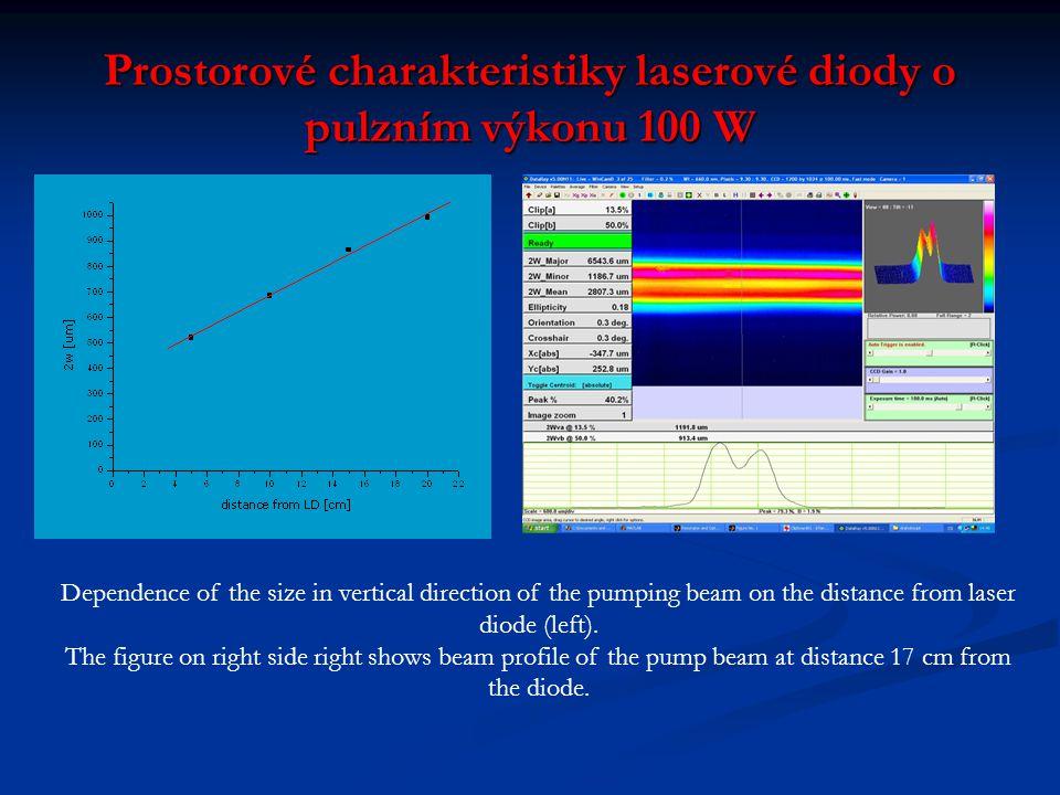 Prostorové charakteristiky laserové diody o pulzním výkonu 100 W