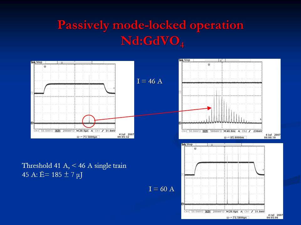 Passively mode-locked operation Nd:GdVO4