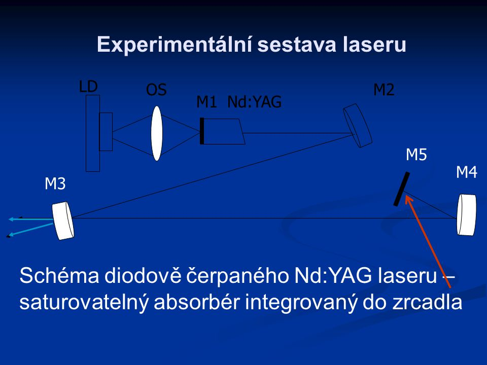 Experimentální sestava laseru