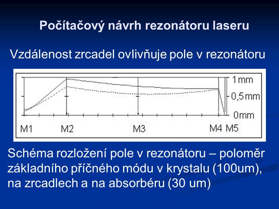Počítačový návrh rezonátoru laseru