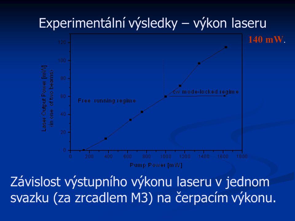 Experimentální výsledky – výkon laseru