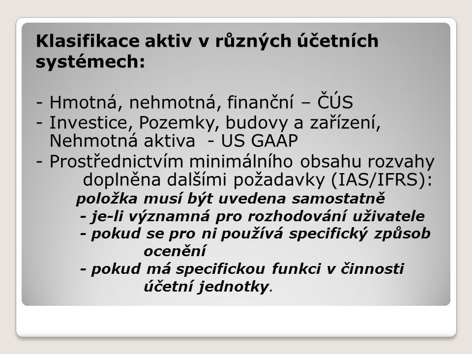 Klasifikace aktiv v různých účetních systémech: