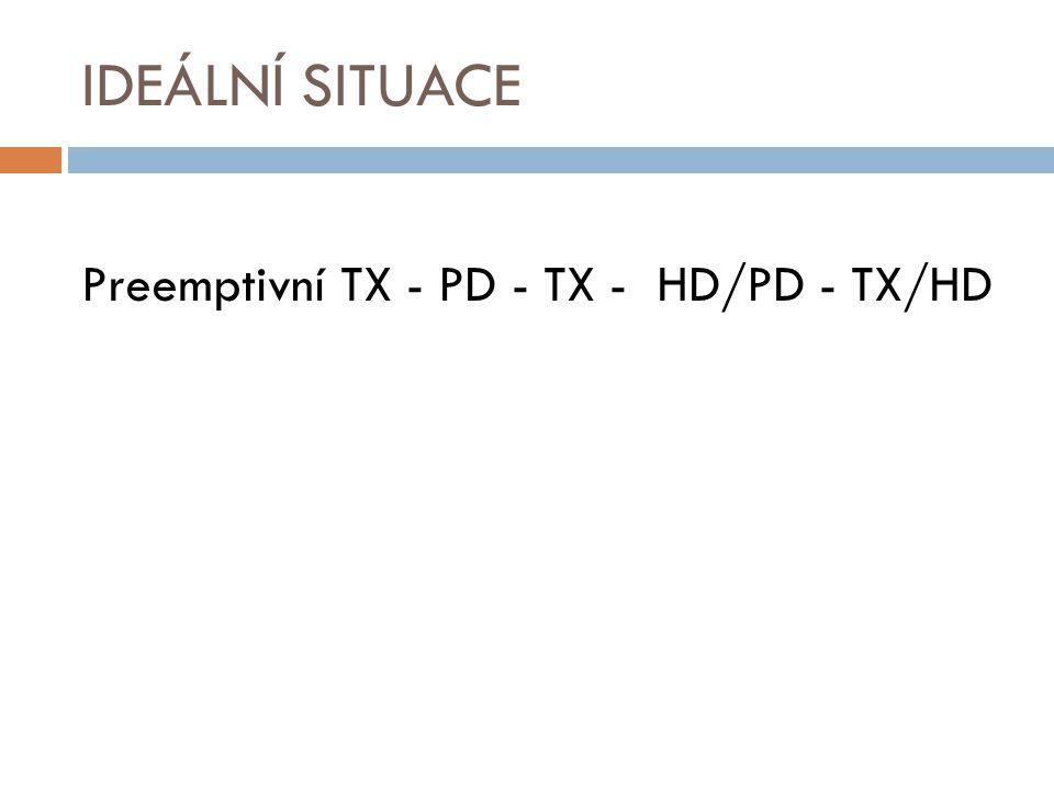 IDEÁLNÍ SITUACE Preemptivní TX - PD - TX - HD/PD - TX/HD