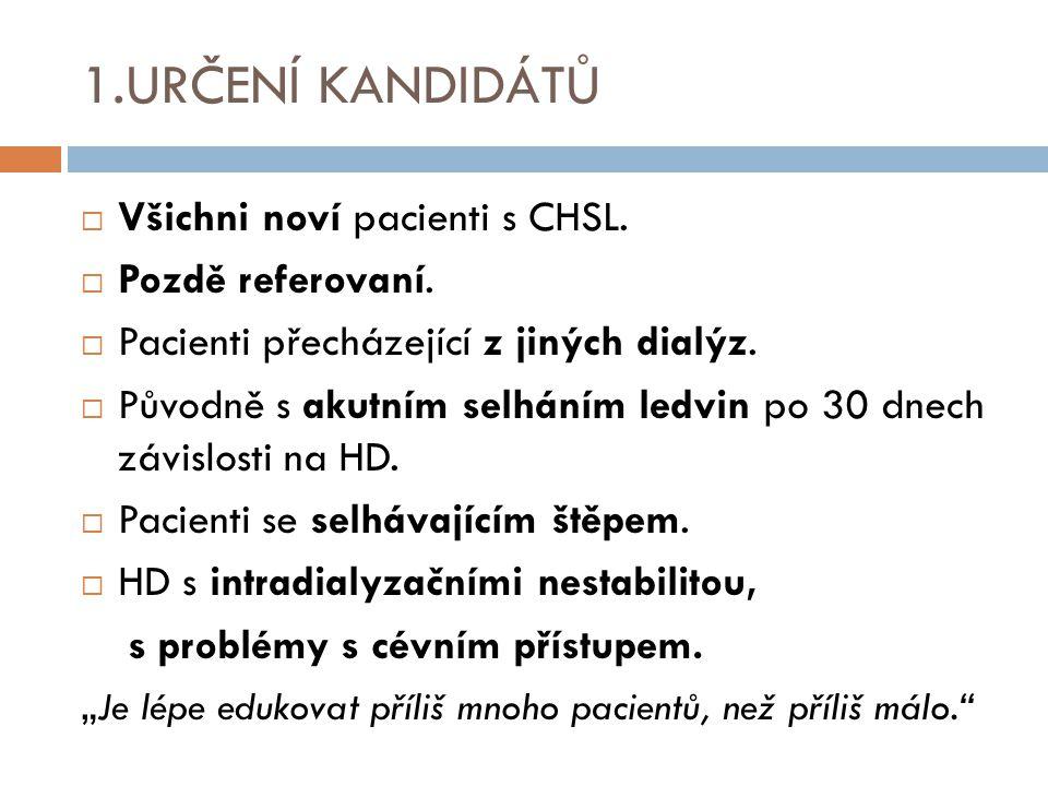 1.URČENÍ KANDIDÁTŮ Všichni noví pacienti s CHSL. Pozdě referovaní.