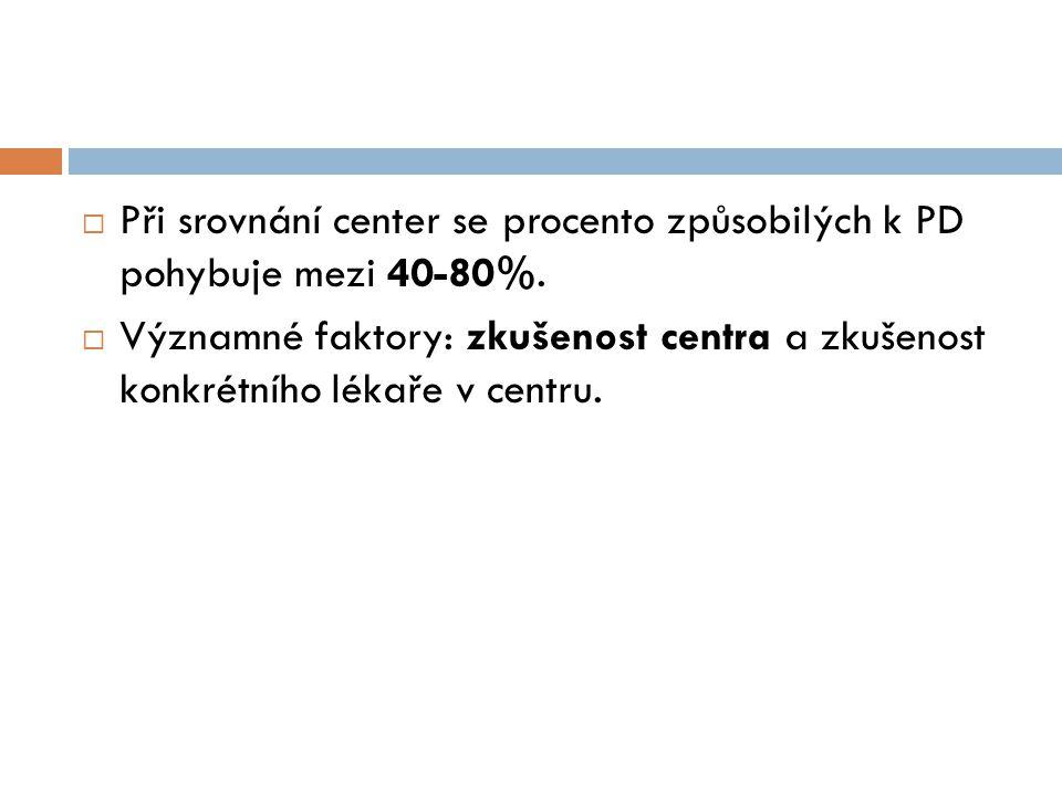 Při srovnání center se procento způsobilých k PD pohybuje mezi 40-80%.
