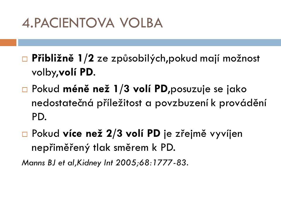 4.PACIENTOVA VOLBA Přibližně 1/2 ze způsobilých,pokud mají možnost volby,volí PD.